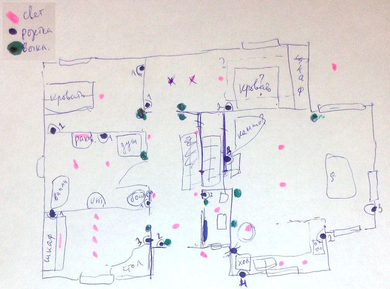 Схема электричества в доме: рисуем своими руками