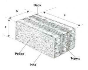 Соломенный блок - схема