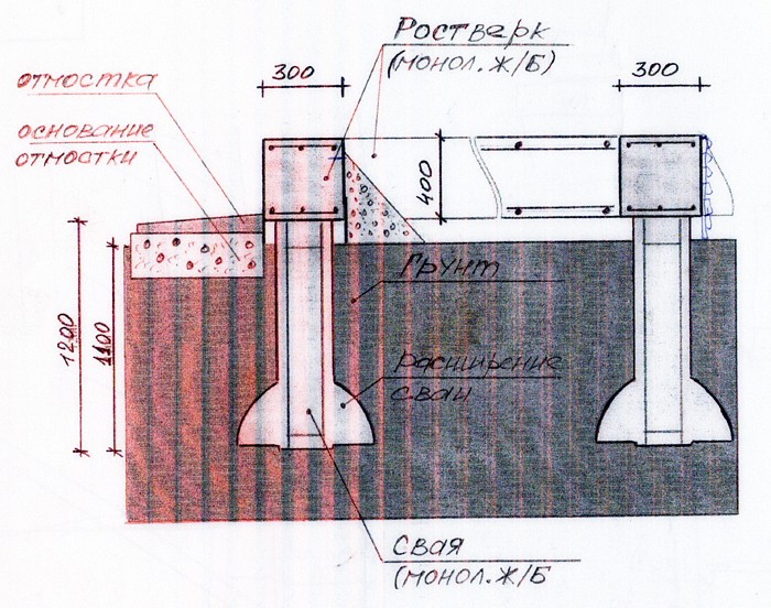 Схема свайно-ростверкового фундамента по ТИСЭ
