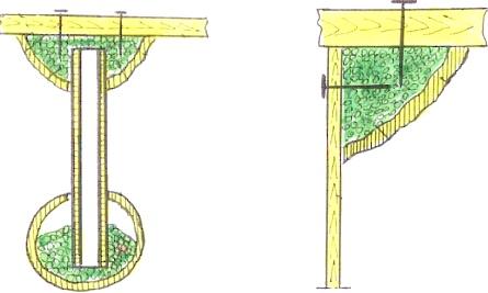 Балки с поясами из цельного бамбука, половины сечения и четверти