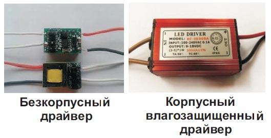 Безкорпусный драйвер и корпусный влагозащищенный драйвер - отличия