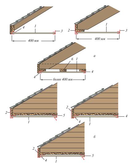 Варианты крепления софитов под крышей