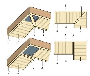 Варианты крепления софитов на углах под крышей
