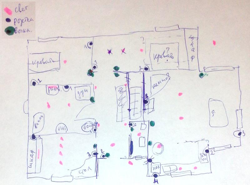 Схема электричества в доме своими руками рисунок